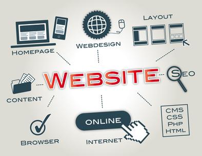 L-Net Wiesbaden-Webseitenbetreuung-Rundum-sorglos-Paket
